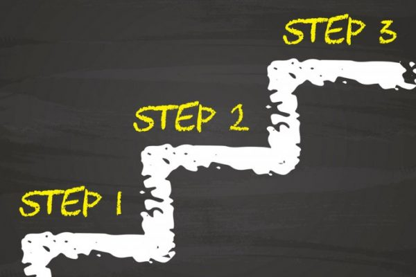 Create a fictional character in 3 steps