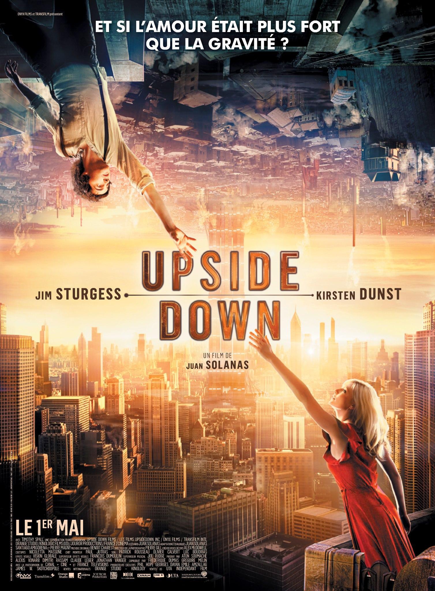 [critique] Upside Down